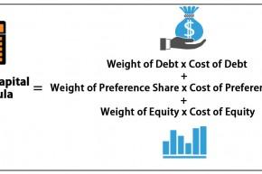 Cost-of-Capital-Formula-2.jpg