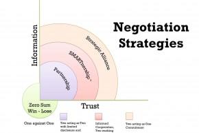Negotiationskills.jpg