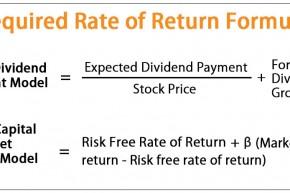 Required-Rate-of-Return-Formula.jpg