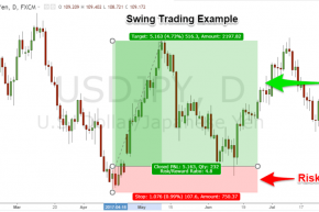Swing-Trading-1024x462.png