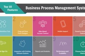 Top-Features-of-business-process-management-System.png
