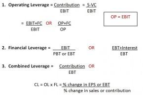 debt-leverage-1.jpg