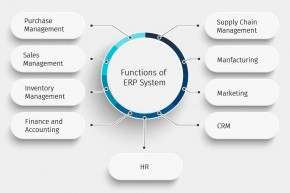 functions-of-erp-systems.jpg