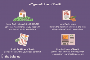 how-a-line-of-credit-works-315642-FINAL-b923e17560394229b556ae9adec6f507.png