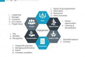 human_resources_performance_management_metrics_powerpoint_presentation_slides_Slide44.jpg