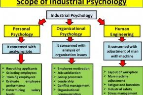 industrial-psychology-15-638.jpg