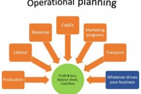 operational_planning_graphic-300x219.jpg