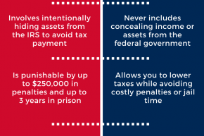tax-evasion-infographic.png